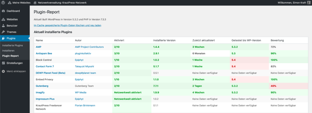 Tabelle der Ergebnissen der Plugin-Report-Auswertung mit Informationen zu Plugin Version, letzen Update und Kompatibilität.